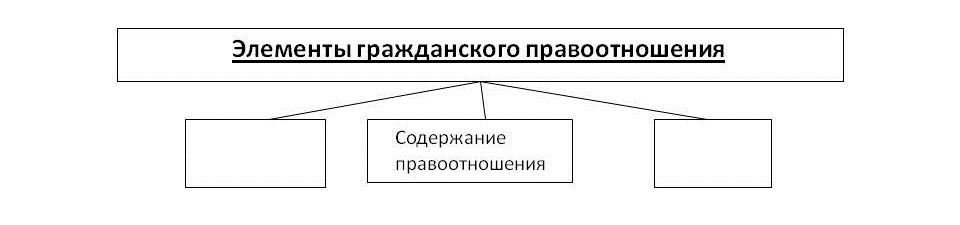 ЕГЭ Контрольная работа по праву класс Общая характеристика  вариант 1 таблица 1