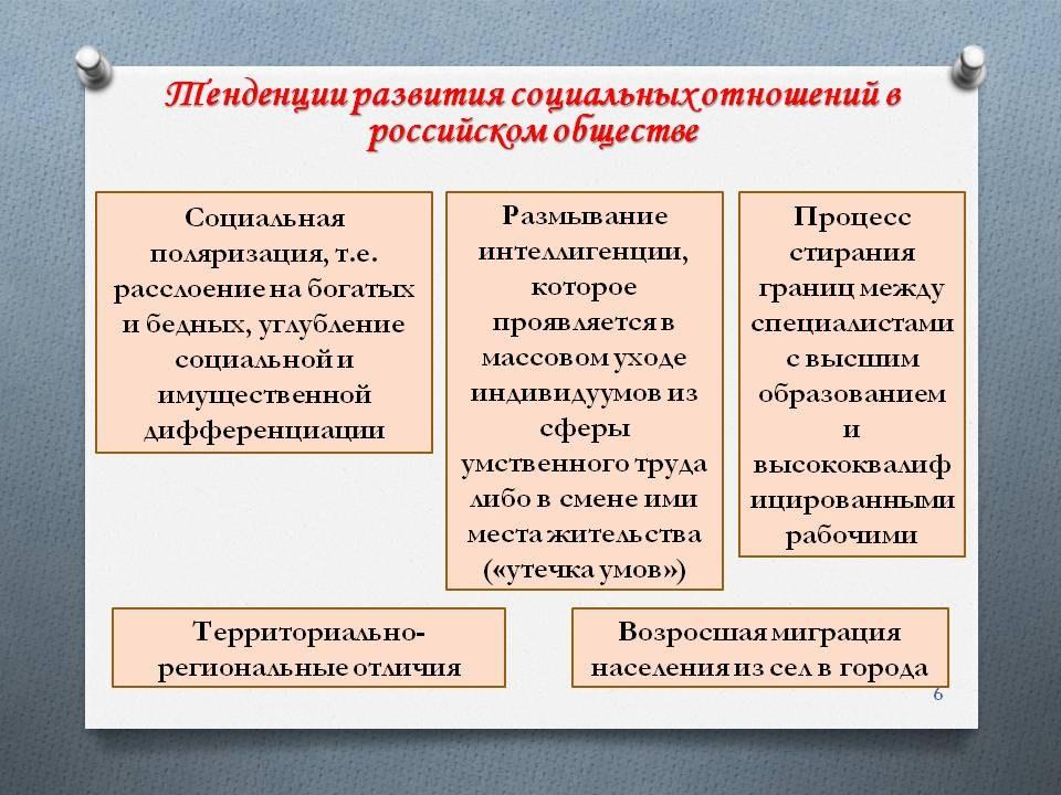 Социальные отношения и особенности их формирования