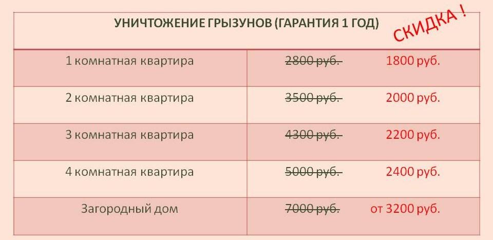 Борьба_с_крысами_цены