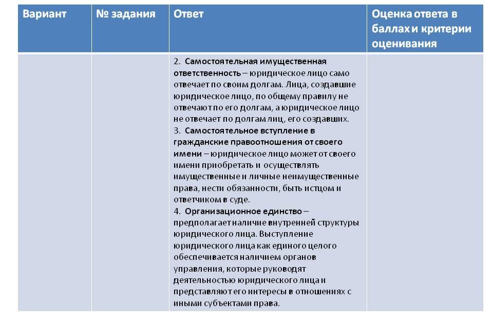 ЕГЭ Контрольная работа по праву класс Общая характеристика  Вариант 2 Задание 4 продолжение