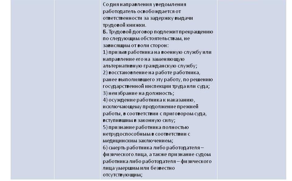 ЕГЭ Контрольная работа Правовое регулирование трудовых отношений Оценка и критерии оценивания Слайд 7
