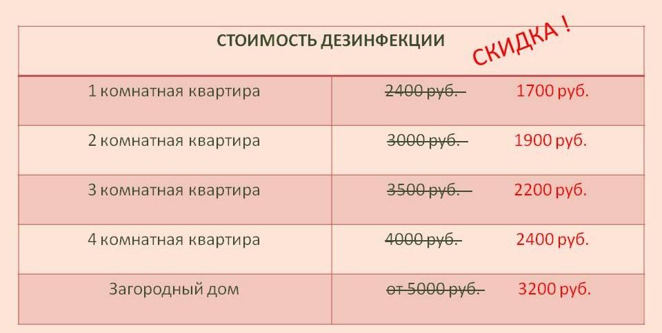 Цена_на_дезинфекцию_Скидка_