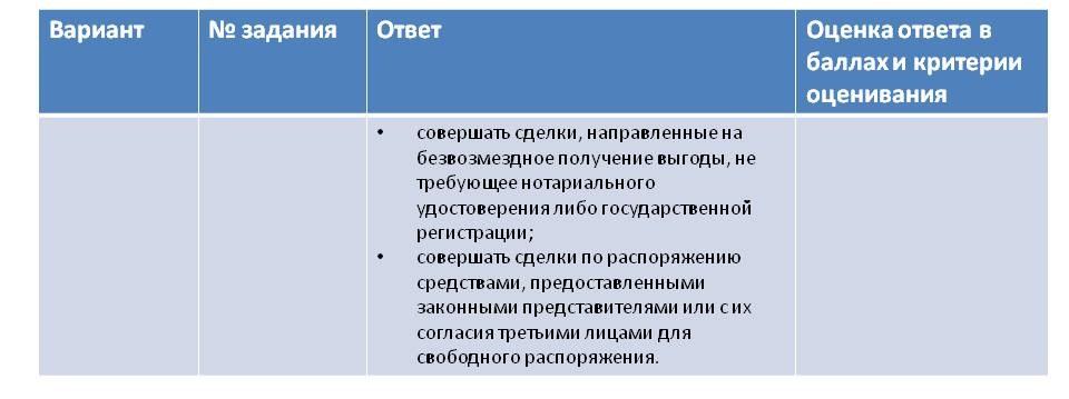 ЕГЭ Контрольная работа по праву класс Общая характеристика  Вариант 3 Задание 4 продолжение