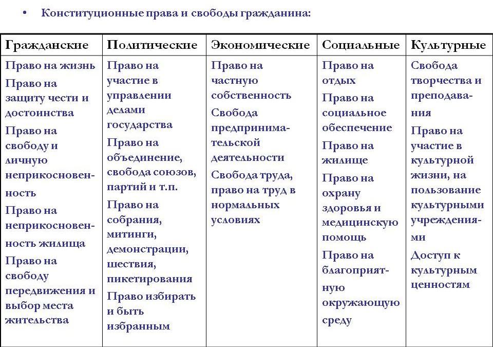 Полотенцесушители российские белый